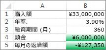 セル B4 と B5 は条件を満たすので緑で書式設定される