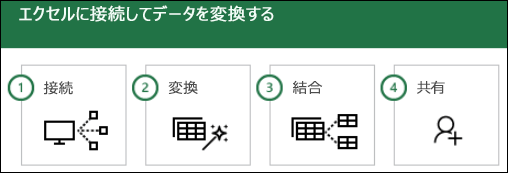Power Query の手順: 1) Connect、2) 変換、3) 結合、4) 共有