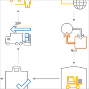 Visio 2016 の作成済みの図のサムネイル