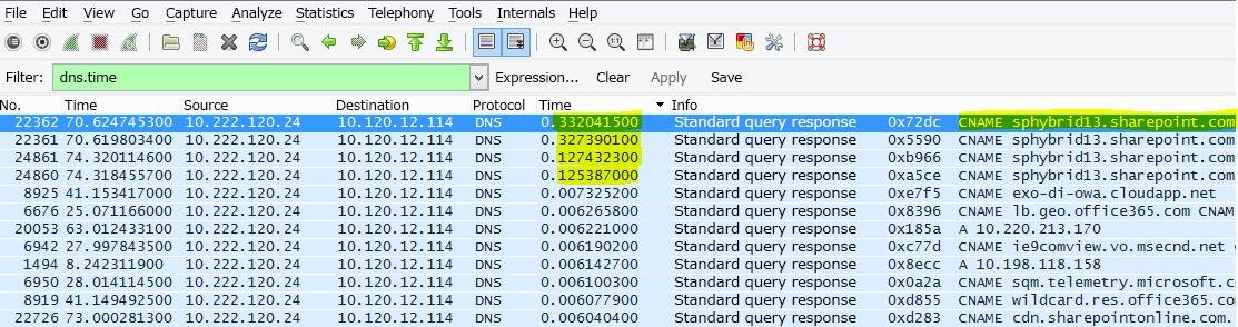 Wireshark で (小文字の) dns.time を指定してフィルター処理された SharePoint Online の結果 - 詳細情報の時刻を昇順に並べ替えて列に表示。