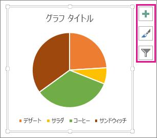 [グラフ要素]、[グラフ スタイル]、[グラフ フィルター] ボタンを含む円グラフ