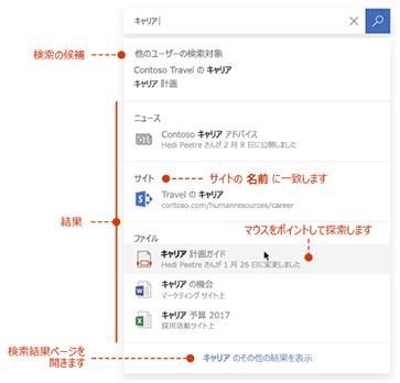 [検索] ボックスのスクリーンショット