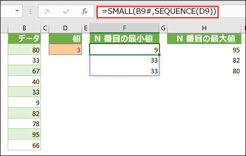 Excel の n 番目に含まれる最小値を検索する配列数式: =SMALL(B9#,SEQUENCE(D9))