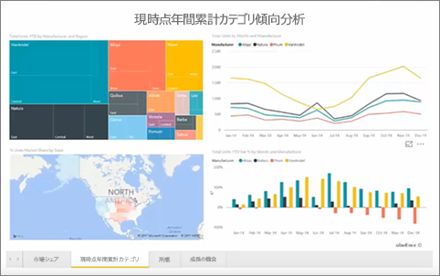 Power BI Web パーツ