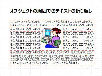 オブジェクトが挿入され、テキスト ボックスが表示されたスライド (テキストが完成した状態)