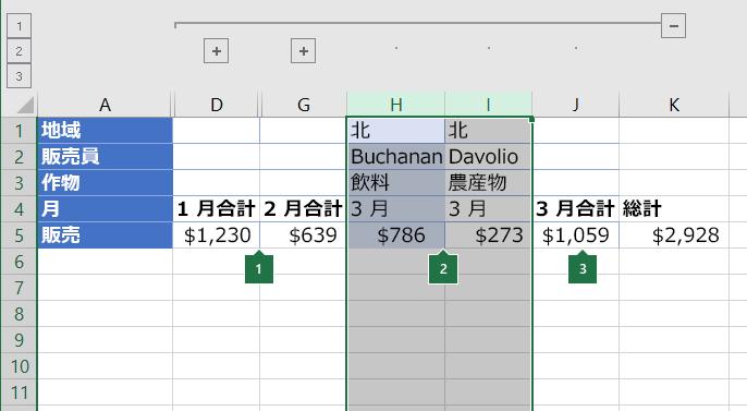 列でグループ化されたデータ