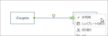 メッセージ図形、メニューを右クリック、[非同期] コマンドが選択されている