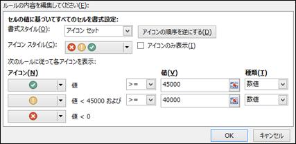 条件付き書式アイコン セットのオプション ダイアログ