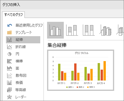 PowerPoint の縦棒グラフの選択肢