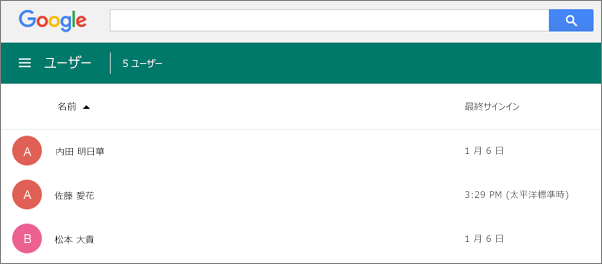 Google 管理センターに表示されたユーザー一覧。