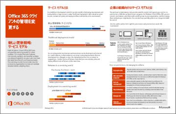 モデルのポスター:Office 365 クライアントの管理を変更する
