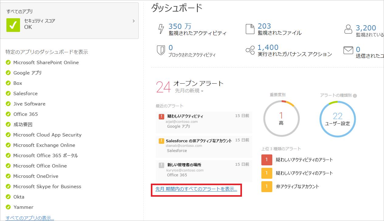 Cloud App Security ダッシュボード
