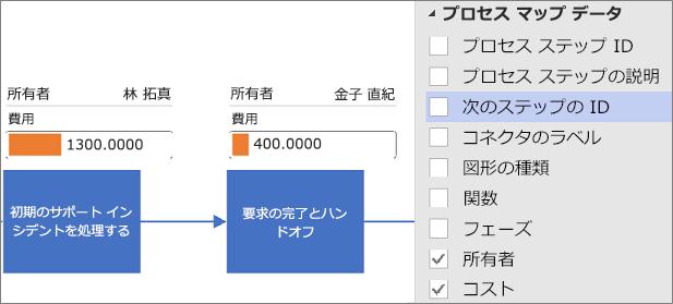 Visio データ ビジュアライザー ダイアグラムのデータ グラフィックを適用する