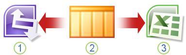 InfoPath、SharePoint リスト、Excel を組み合わせる