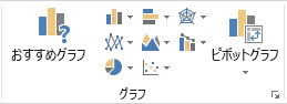 [挿入] タブの [グラフ] グループ
