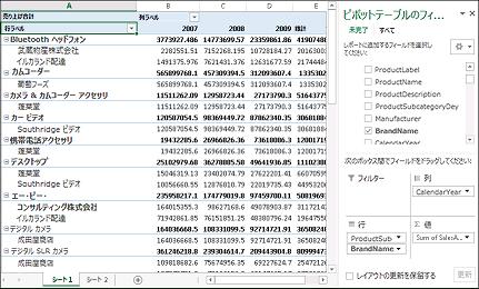サンプル データを表示するピボットテーブル