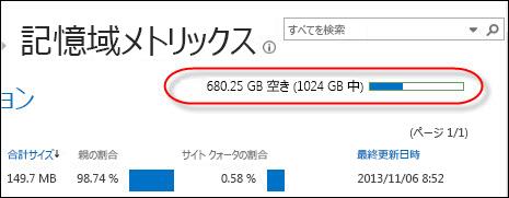 [記憶域メトリックス] ページには使用中の容量と未使用の容量が表示される