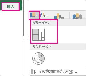 Office 2016 for Windows の [挿入] タブの [ツリーマップ グラフ有効] オプション
