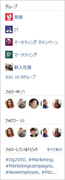 フォローしているユーザーを示すサイドバーとフォローしているユーザー