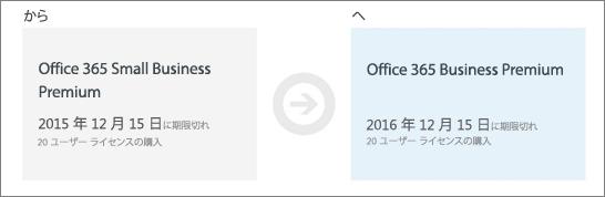 Office 365 Small Business Premium のプロダクトキーの引き換え - Office 365