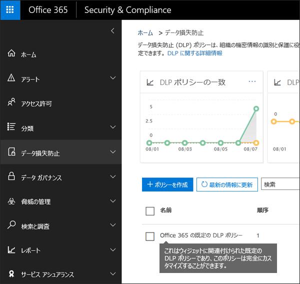 Office 365 DLP の既定のポリシーという名前の DLP ポリシー