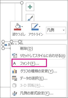 グラフ凡例フォントの変更に使用するショートカット メニューの [フォント]