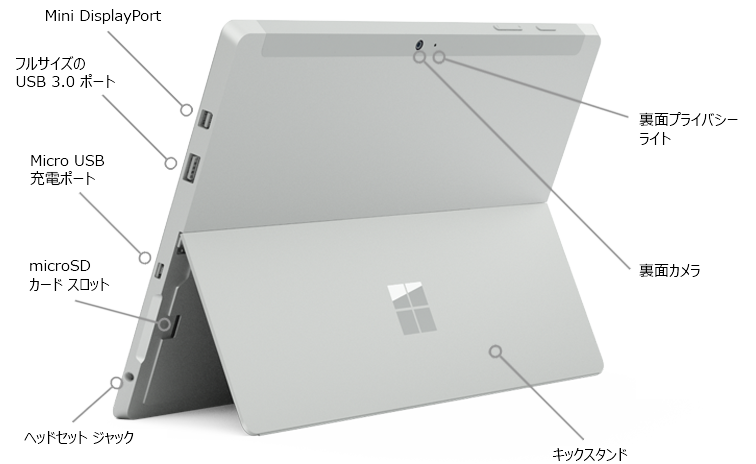 背面から表示された Surface 3 の機能