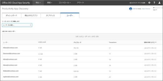 クラウドの検出 - ユーザー情報