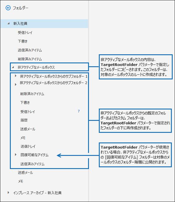 TargetRootFolder パラメーターが使用されているときのスクリーン ショット
