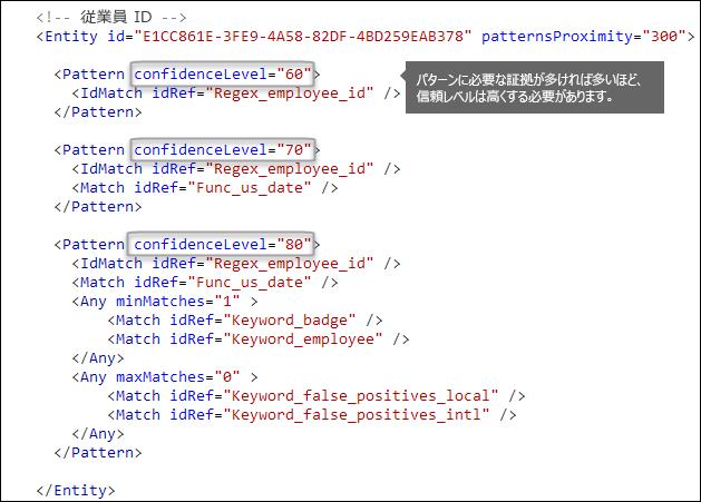 confidenceLevel 属性のさまざまな値を持つ Pattern 要素を示す XML マークアップ