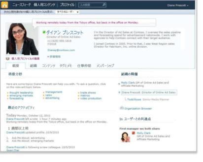 個人用サイトのプロファイル