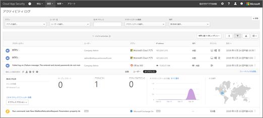 アクティビティ ログには、IP アドレスを調べることができます。