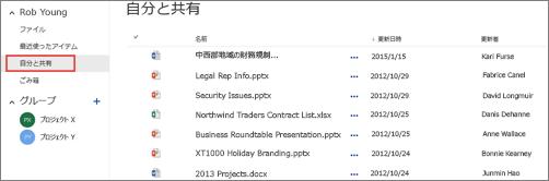 他のユーザーが自分と共有しているドキュメントは OneDrive for Business の [自分と共有] ビューに表示されます。