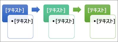 画像付きプロセスの例
