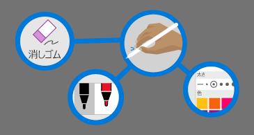 4 つの円: 消しゴムが表示された円、ペンを持つ手が表示された円、カラー パレットが表示された円、2 つのペンが表示された円