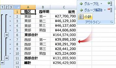 [小計] コマンドによりデータがアウトラインにグループ化される