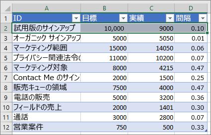 サンプル Excel データ