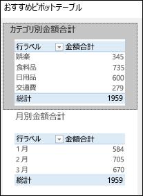 Excel の [おすすめピボットテーブル] ダイアログ