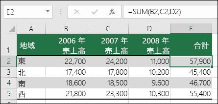 =SUM(B2,C2,D2) のように明示的なセル範囲を使用する数式では、列が削除された場合に、エラー値 #REF! が発生することがあります。