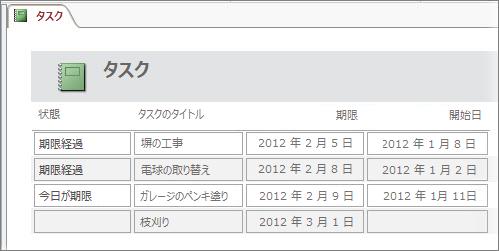 IIF 関数を使ってメッセージを表示する [ステータス] 列を持つタスク レポート。