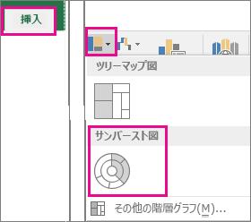 Office 2016 for Windows の [挿入] タブのサンバースト図の種類