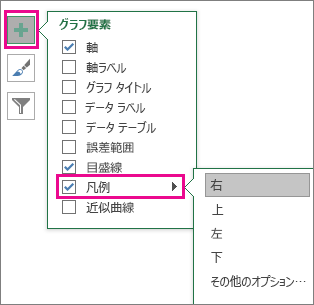 Excel で [グラフ要素]、[凡例] の順に選ぶ