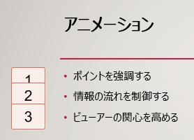 左側で囲まれたボックスで、[数字は、スライドでアニメーションの存在を示します。