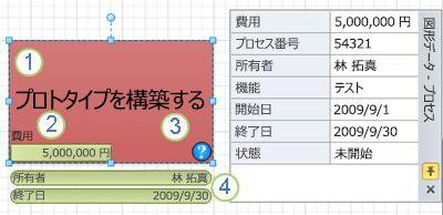 データ グラフィックを適用したプロセス図形。