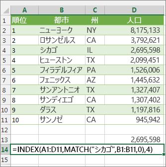 INDEX と MATCH を使って値を検索する