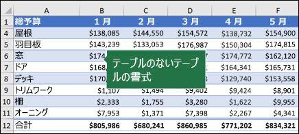 青、表スタイル、中 2 が範囲に変換され、表の書式が維持されている表の画像