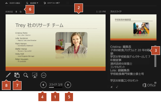 PowerPoint の発表者ツール
