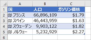 列 A にはアイコンと国名が含まれ、列 B には人口の値が含まれ、列 C にはガソリン価格が含まれます