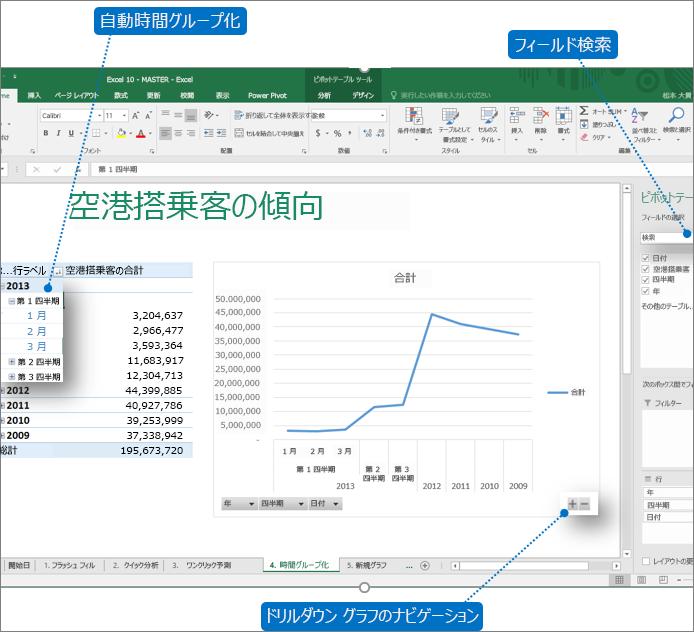 ピボットテーブルと Excel 2016 の新機能を示す吹き出し