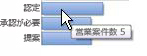 セールス ファネル ガジェットの拡大表示で、棒をマウスでポイントしたときにそのデータの説明が表示される。